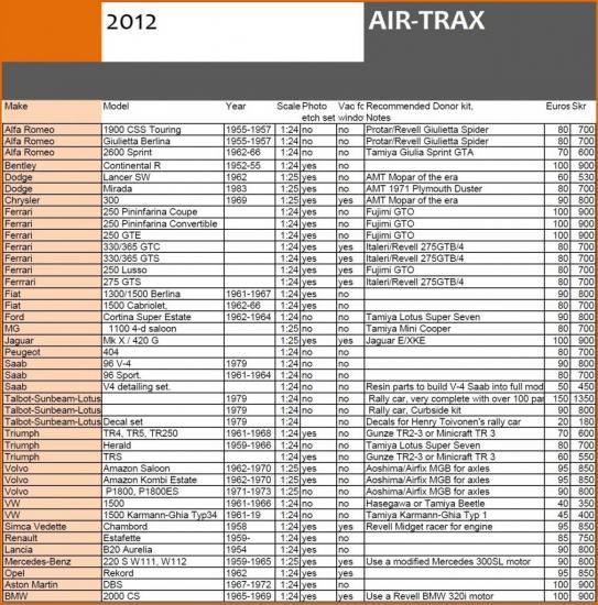 gamme-air-trax-2012.jpg